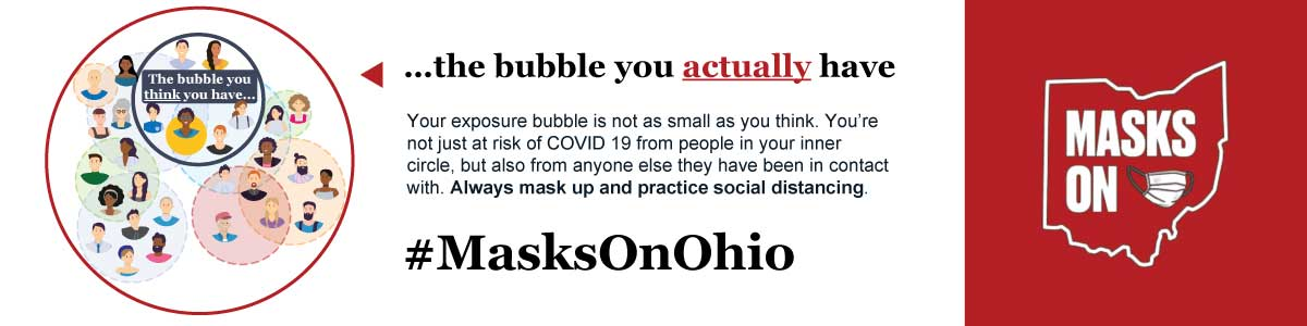 The bubble you think you have ... the bubble you actually have